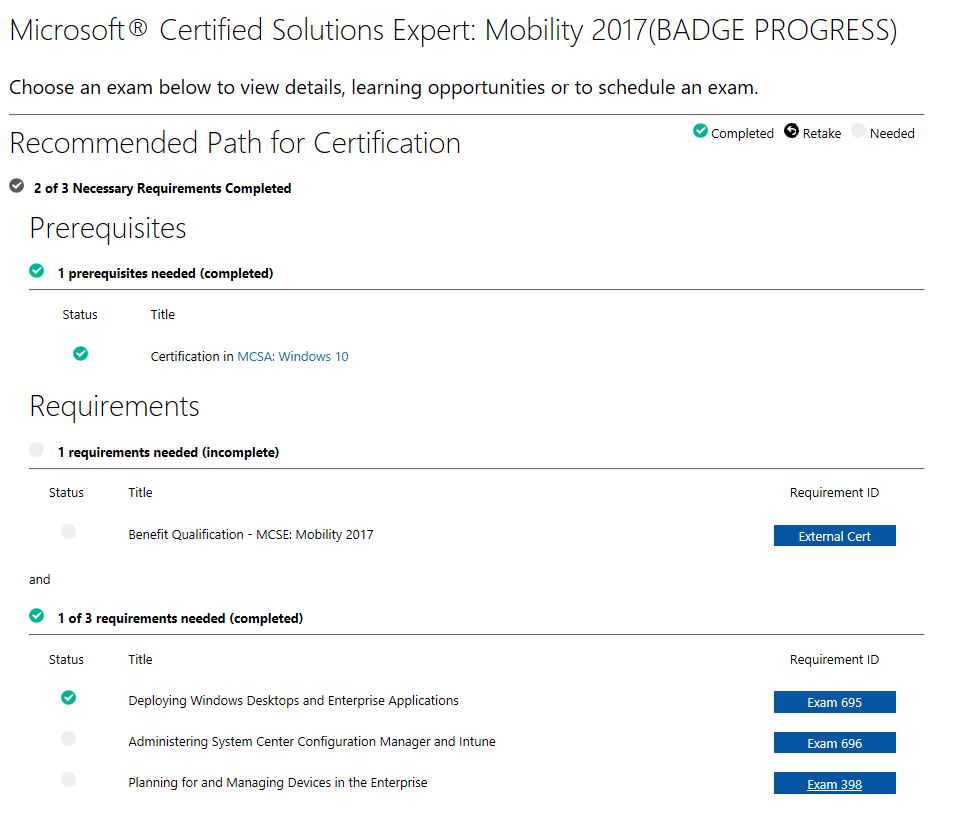 Microsoft mcse certifications bloghosebei and you will click on external cert and read it carefully but you have no idea whats next because you fulfill all requirements except the external 1betcityfo Images